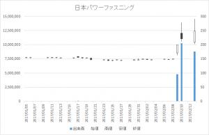 日本パワーファスニング(5950)-日足20170213
