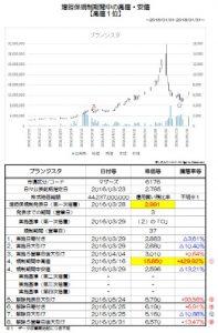 増担保規制日足チャート4-1-⑩