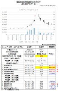 増担保規制日足チャート2-1-⑩