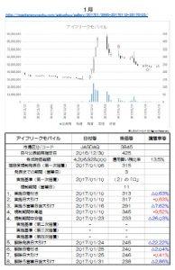 増担保規制日足チャートましたんギャラリー【2017】